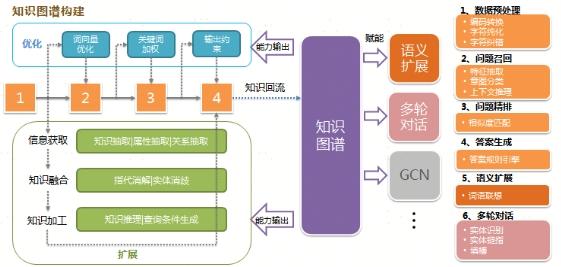 搜索知识图谱 网易_电商 知识图谱_电商行业图谱